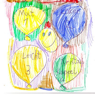 Kids Coaching - Innere Reisen - Ressourcenballons